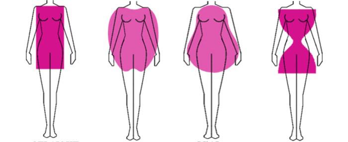 Suknele pagal figuros tipa